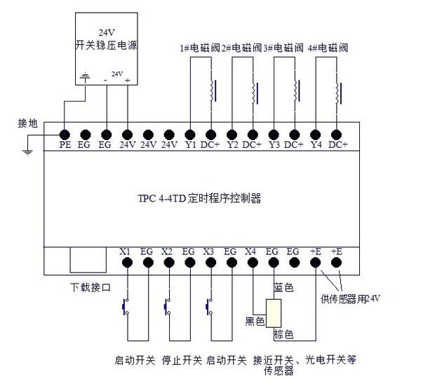 求电磁阀控制气缸线路图图片