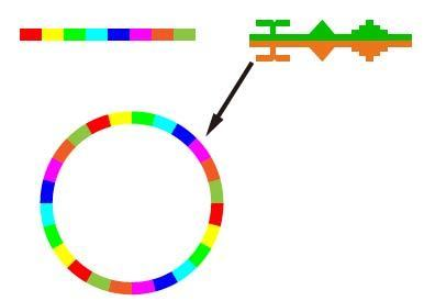 如何用ai或cdr绘制绕路径的图案