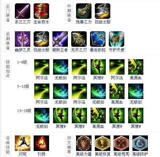 11   分类:   剑圣出装 相关搜索:英雄联盟 满意回答 电刃,无尽,破败