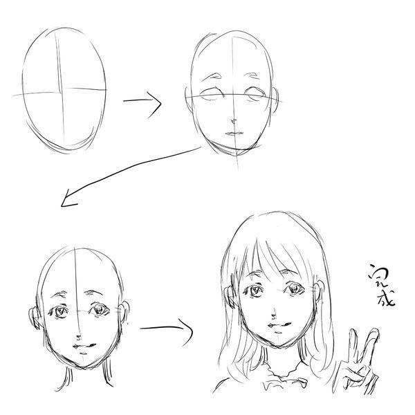 如何画漫画人物脸部