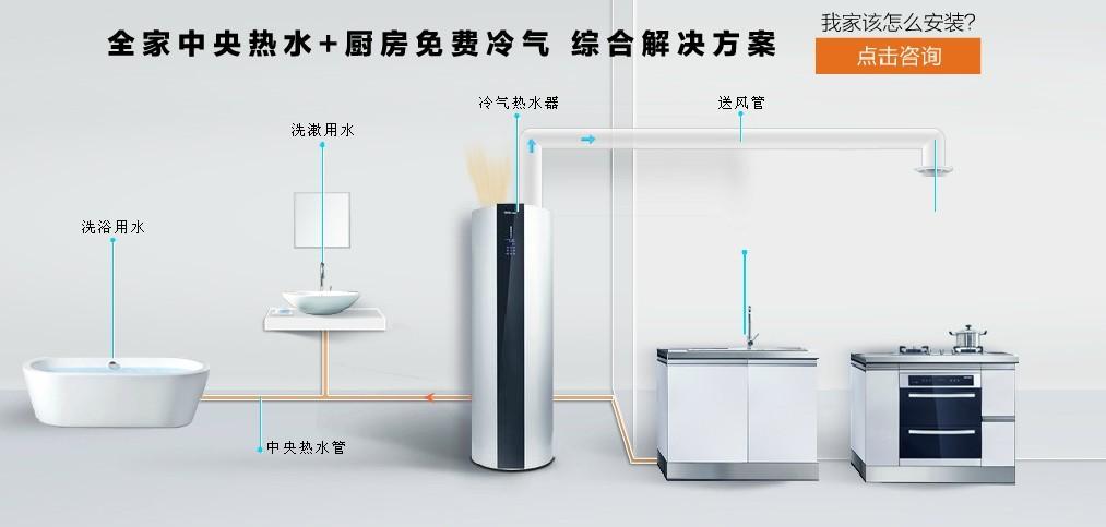 空气能热水器工程图