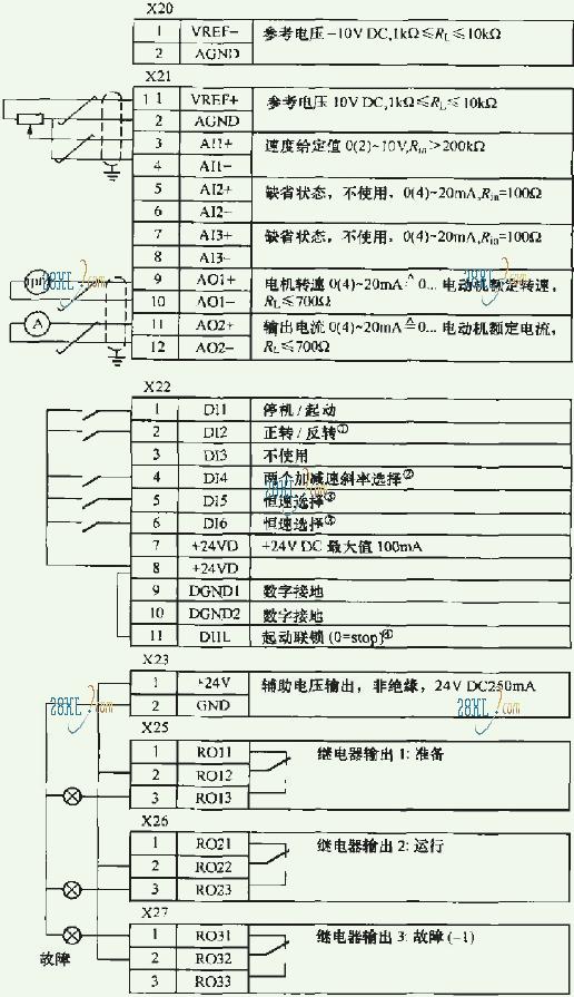 abb的acs880变频器如何接线