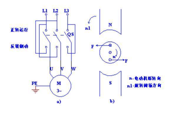 电动机如何让它停止转动?学习单向反接控制线路的设计