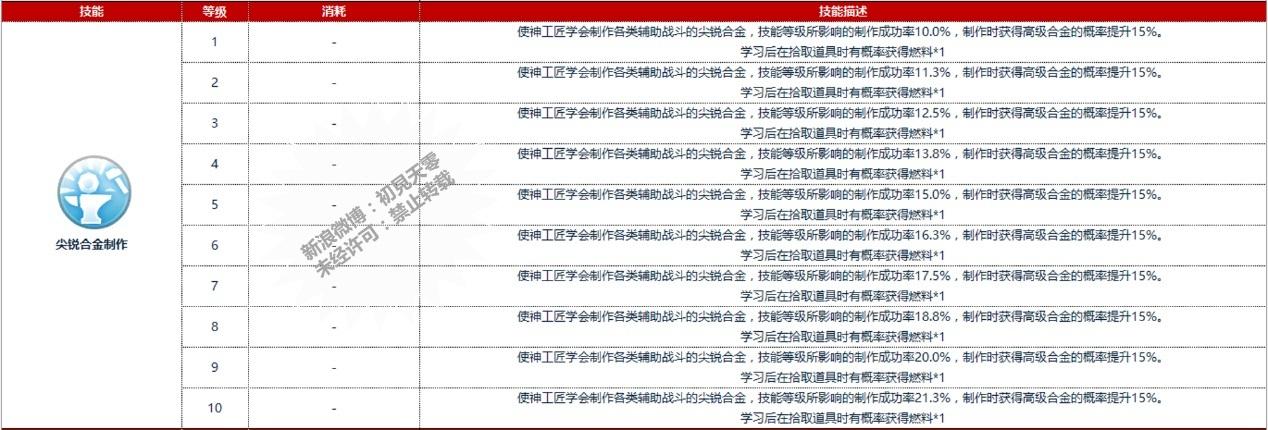 商人系职业专题028.JPG