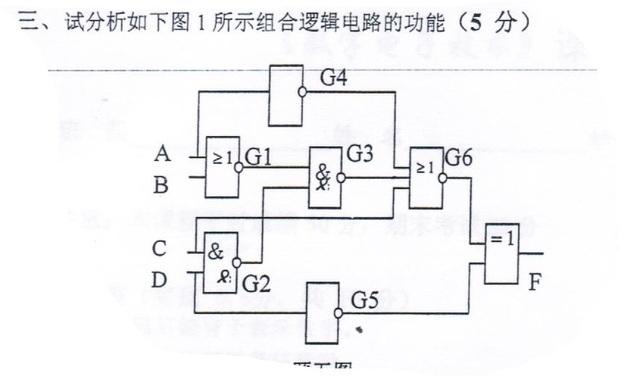 分析下图组合逻辑电路的功能