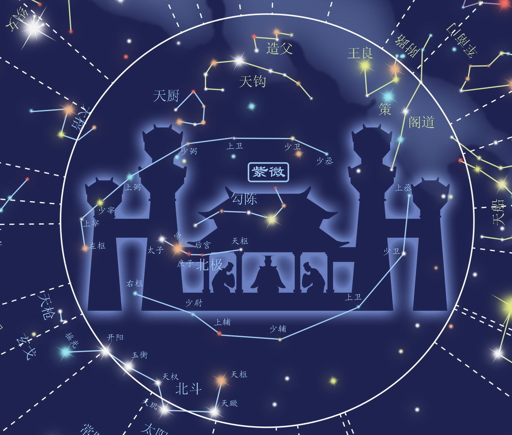 二十八星宿图片