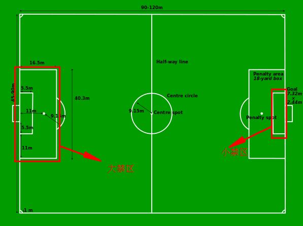 足球场地图片平面图