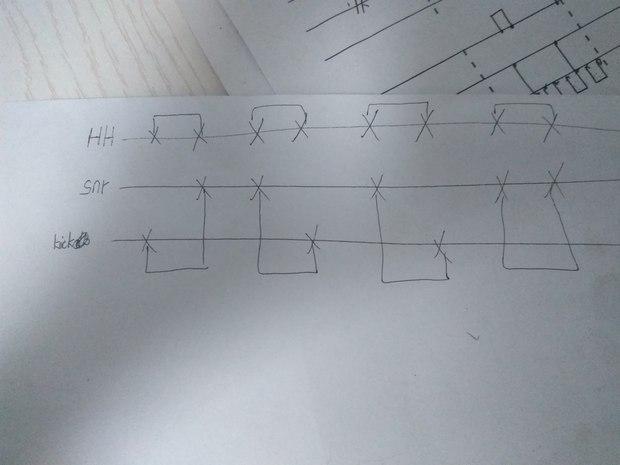 架子鼓基本节奏,咚哒哒咚哒咚哒哒,在这个基础上还可以怎么改?
