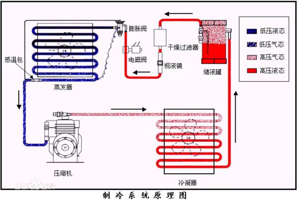 格力空调柜机细节工作原理
