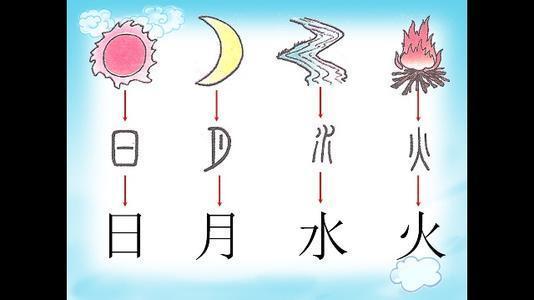 日月水火的象形字图片图片