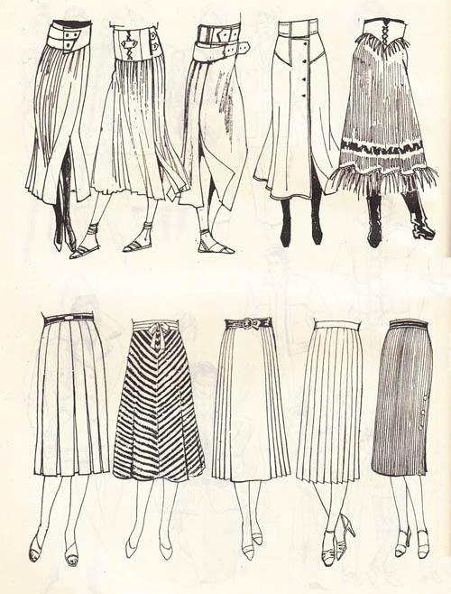 怎么画裙子