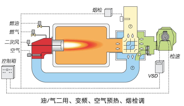 zzr数控燃烧器电路图