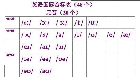 英语国际音标英语音标音标图片