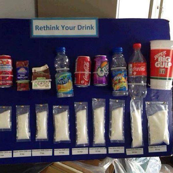 谁能告诉我哪种功能性饮料的含糖量少?_360问