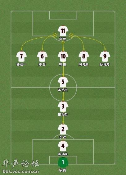 足球资讯哪个网站好_足球阵型