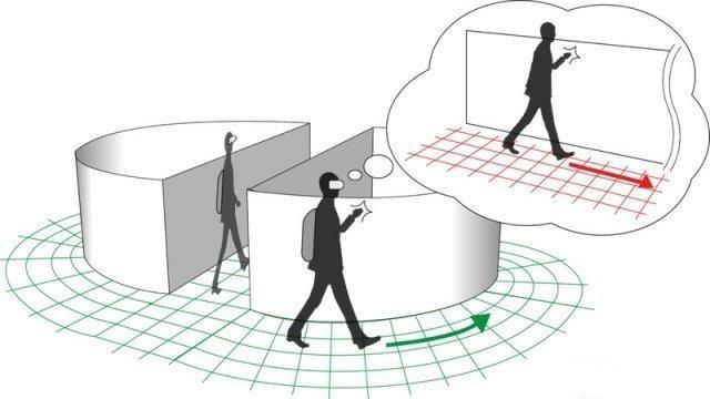 具有触觉的VR全新体验《无限行走空间》公开