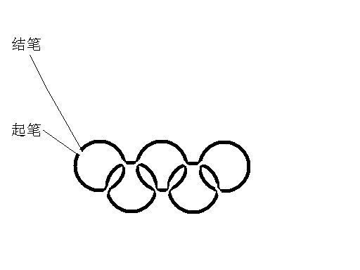 九点连线,用一笔画4条连续的直线段,把九点连接起来