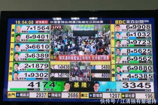 韩国瑜陈其迈选票死死咬住,估计不到80万票难