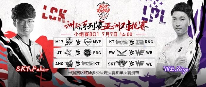 LOL洲际赛赛程第二日 7月7号WE再战SKT压轴小组赛