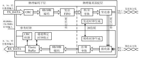 京汇4合一智能控制器接线路图