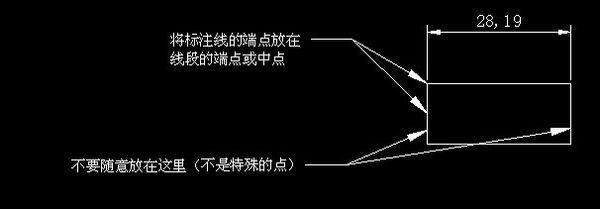 CAD方块v方块拉长线标注?很烦人。怎cad图形填充里面颜色把多个图片
