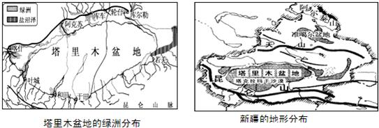 """形分布""""图和""""塔里木盆地"""
