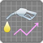 TC油耗纪录-曲线绘制